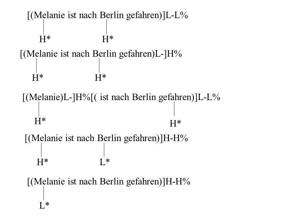 [(Melanie ist nach Berlin gefahren)]L-L%
